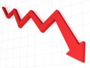 Average cost of rental housing fell in July